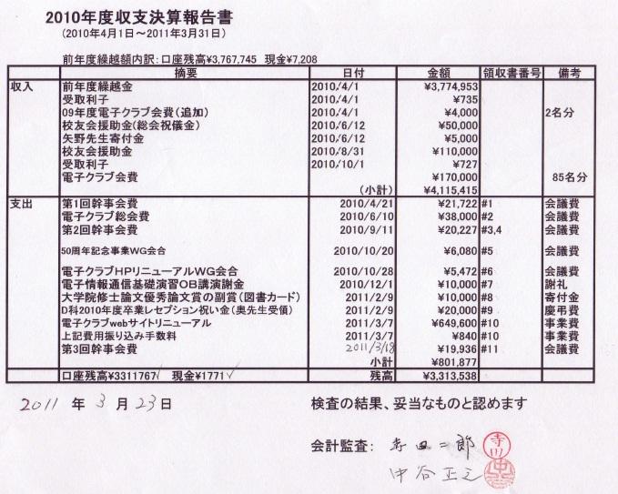 2010年度収支決算報告書