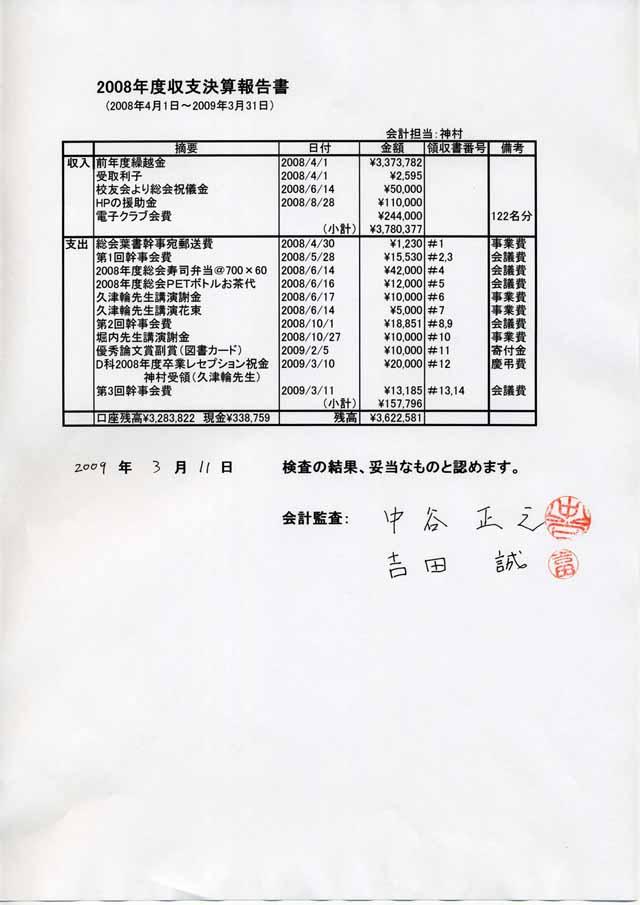2008年度収支決算報告書